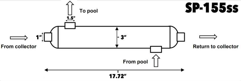 specs on 155 KBTU pool heat exchanger