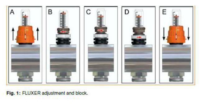twist lock flow meter IVAR