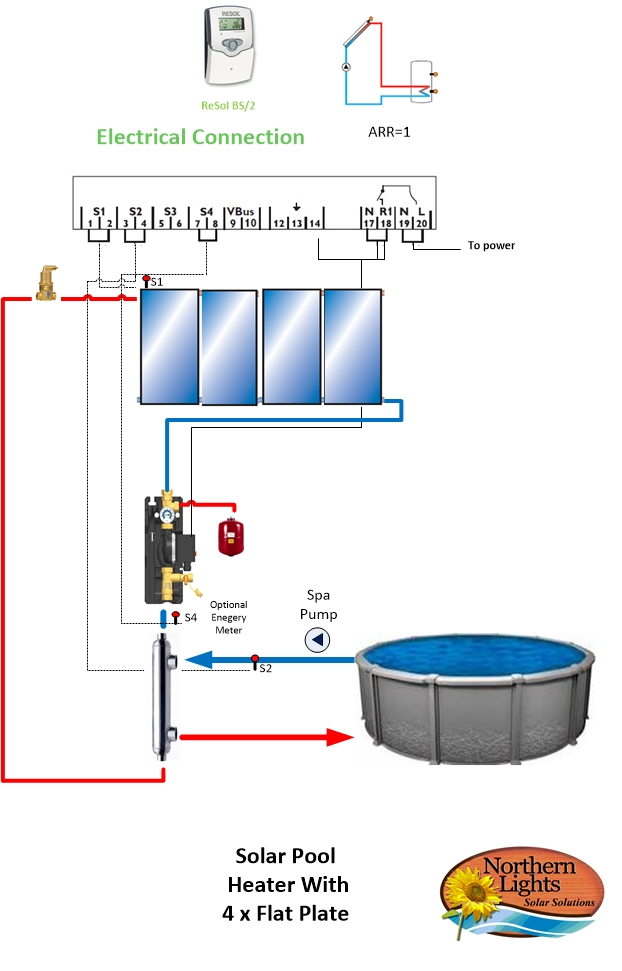 solar flat plate swimming pool heater with 4 collectors