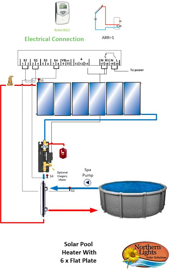 solar pool heater with 6 flat plate collectors