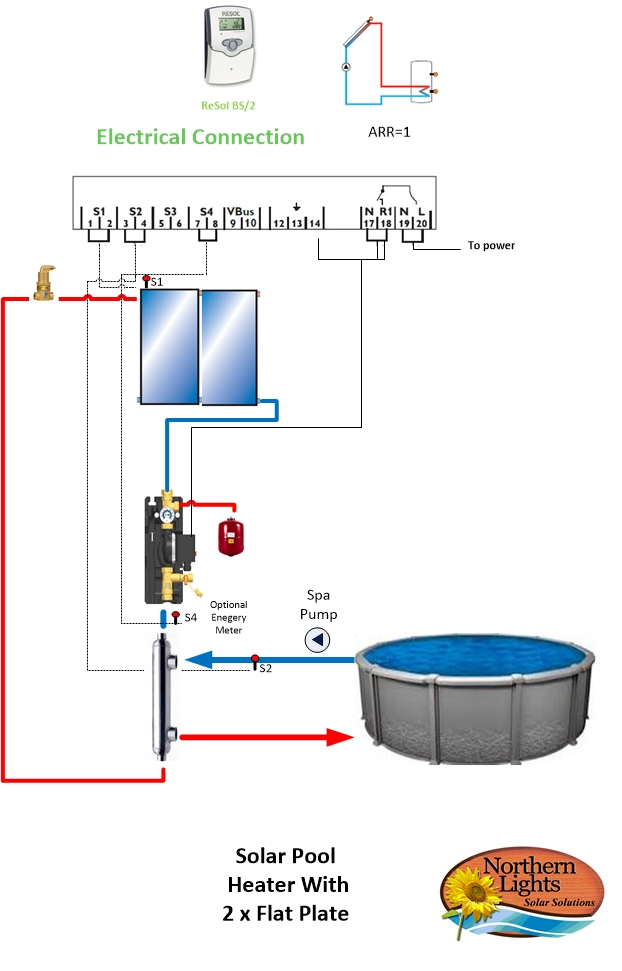 solar pool heater with 2 flat plate collectors