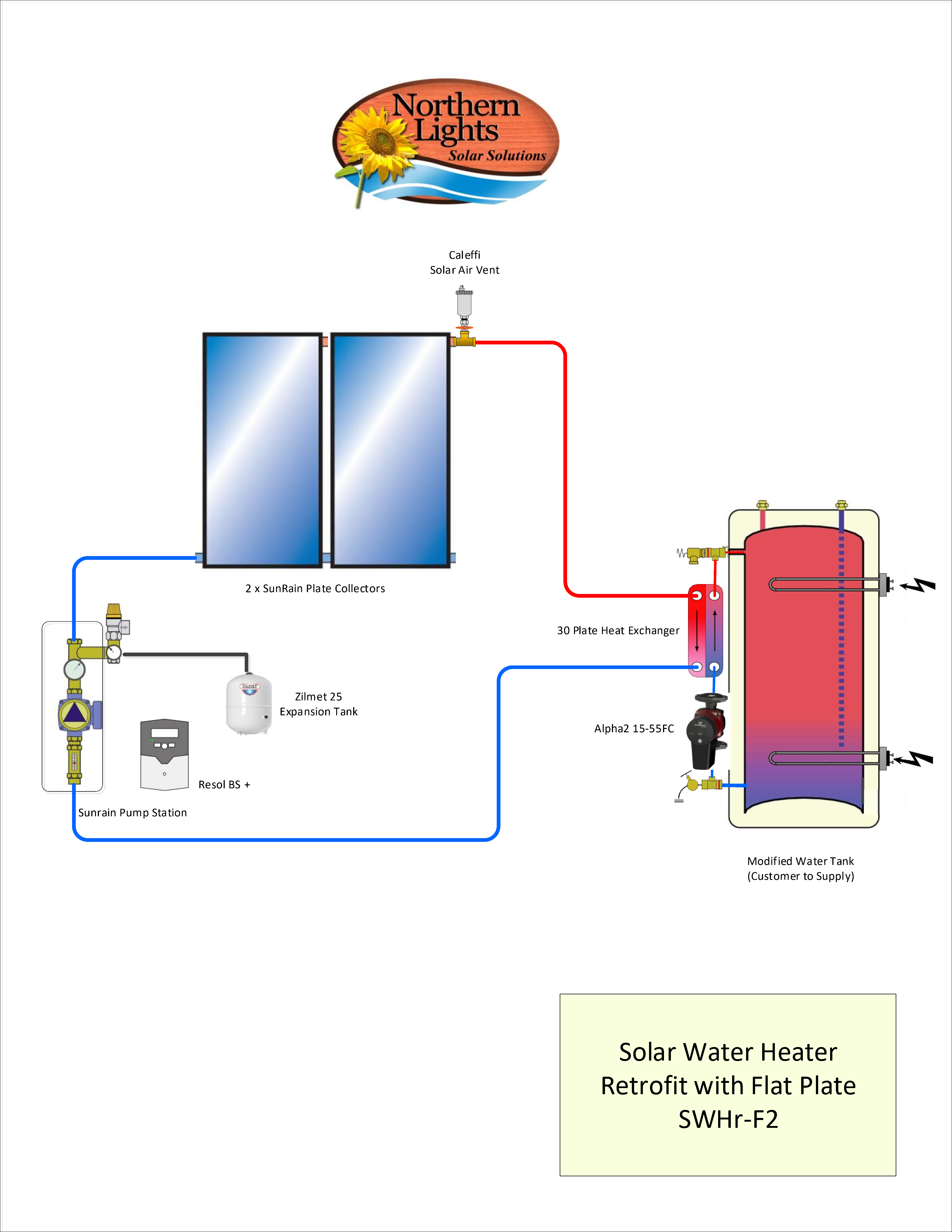 solar water heater with 2 flat plate collectors