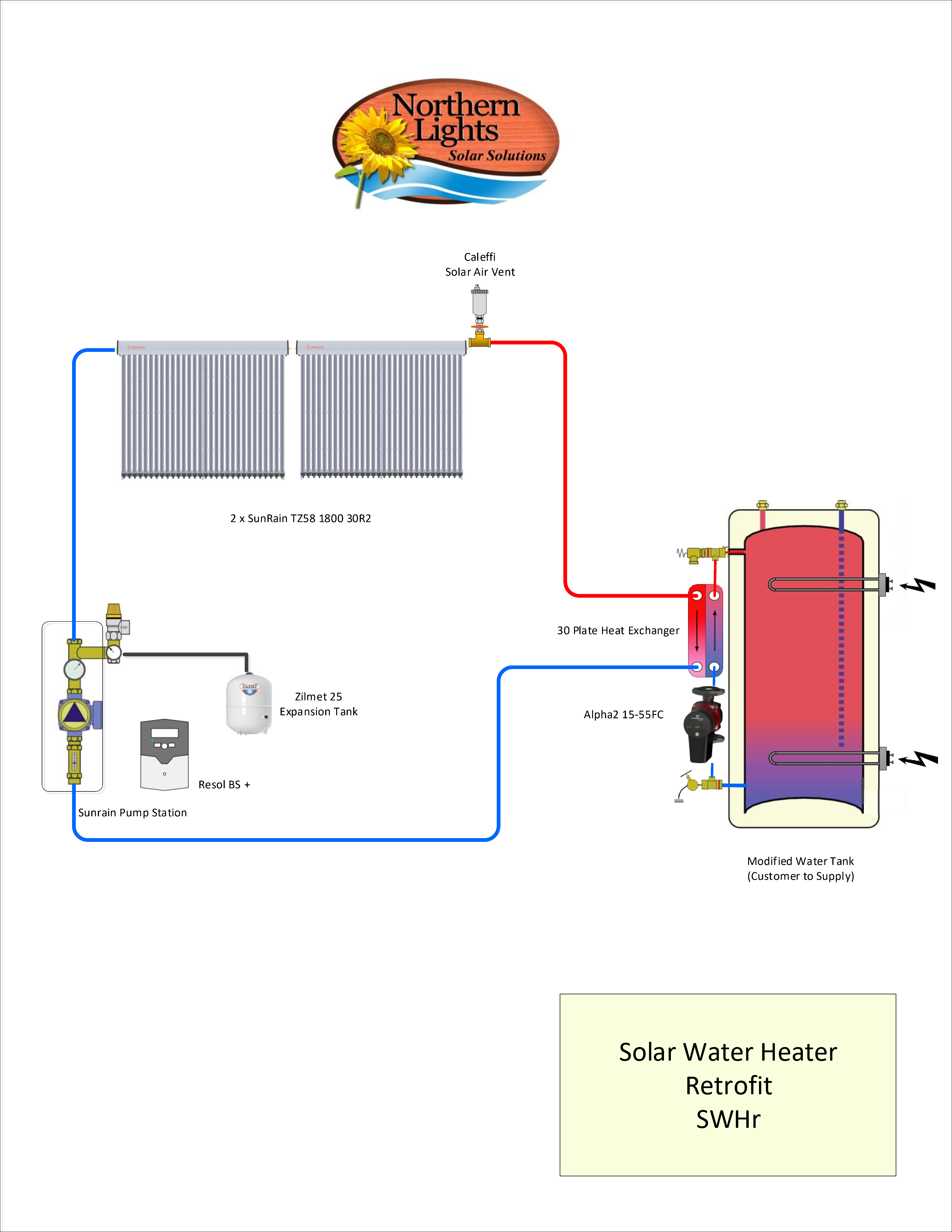 solar water heater with 2 evacuated tube collectors