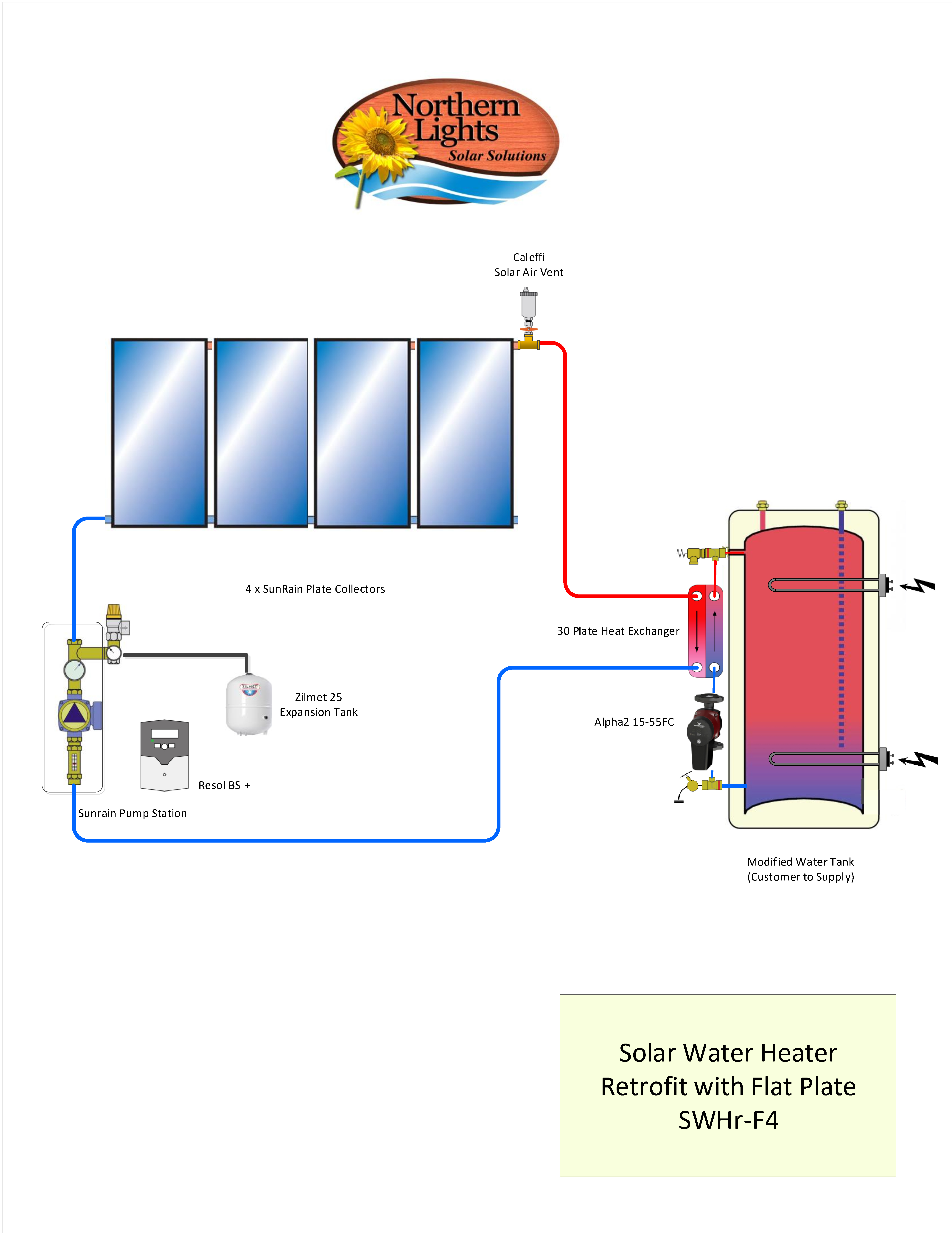 Solar flat plate water heating system