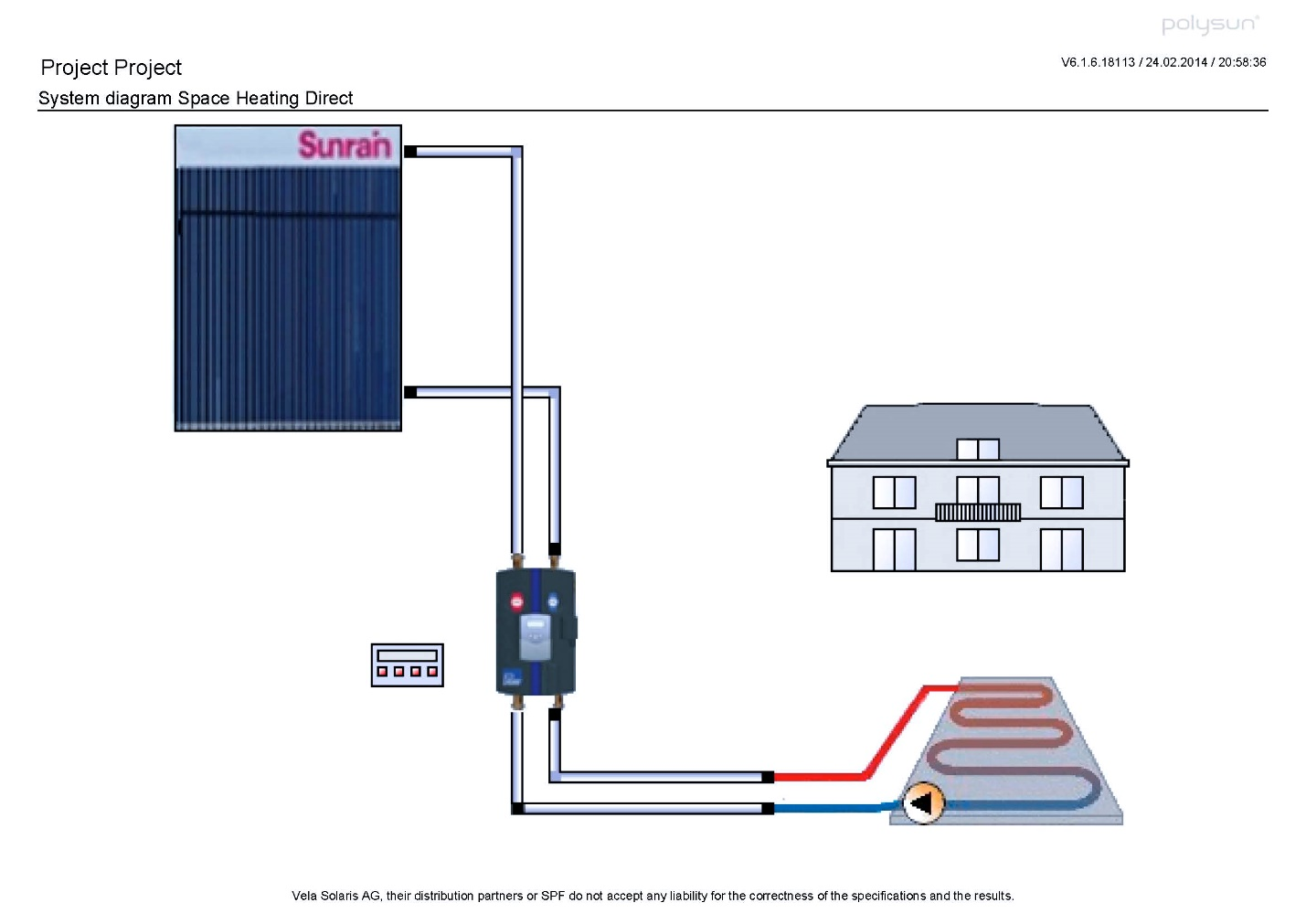 Solar Hydronic Heating – Direct