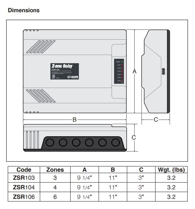 ZSR10x Dimensions
