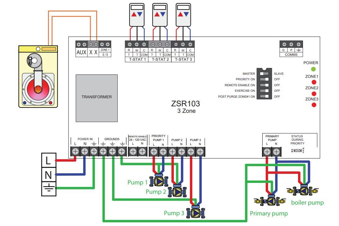 Caleffi ZSR 103 multiple thermostat diagram
