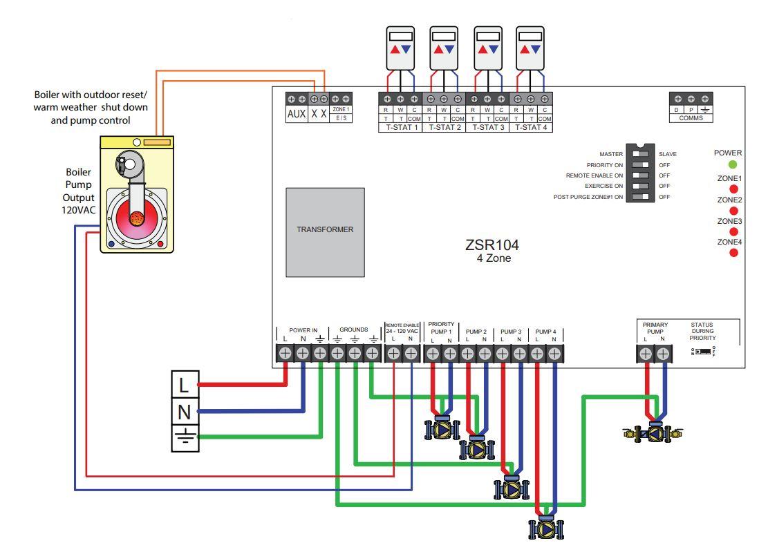 Caleffi ZSR 104 multiple thermostat diagram