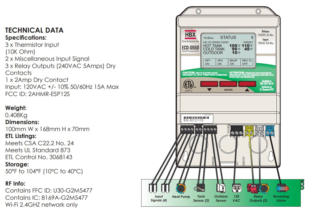HBX ECO-0550 technical data