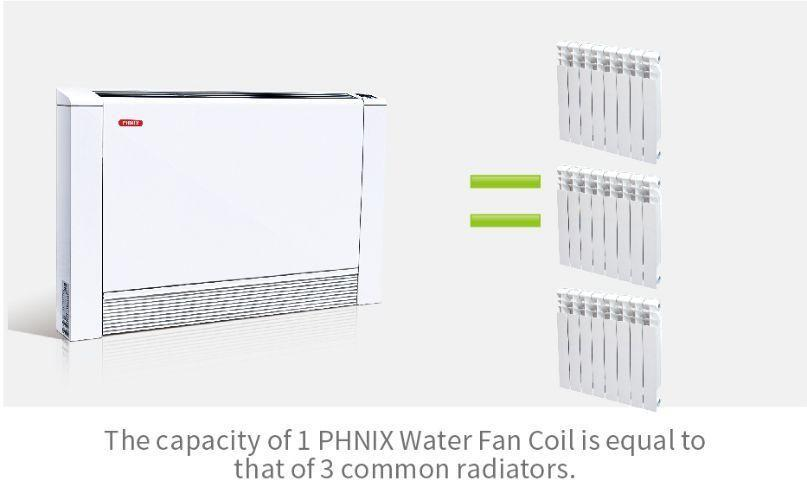 energy saving fan coils