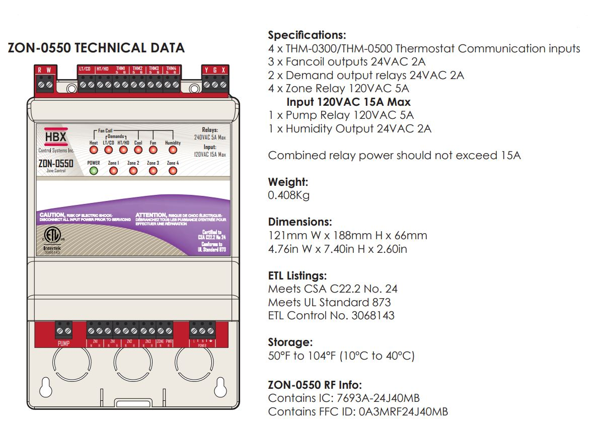 HBX ZON-0550 Specifications