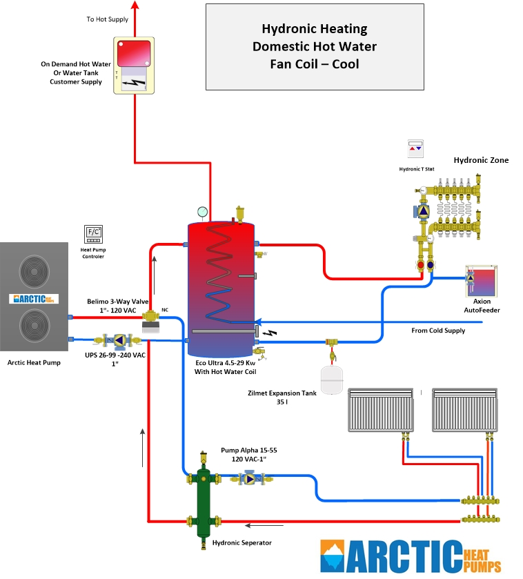 Arctic Air Source Heat Pump 48 000 Btu With Cold Weather