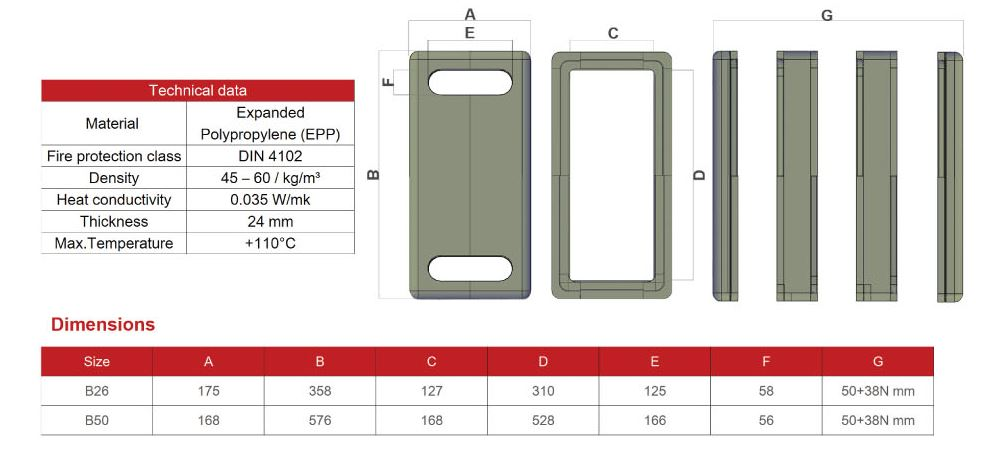 Baode flate plate heat exchanger specifications