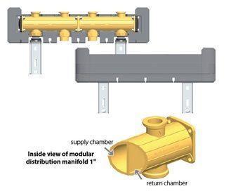 Heating Distribution Diagram