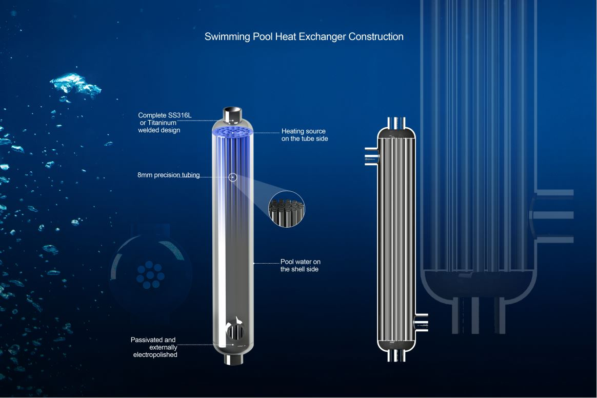 Bluepool Heat Exchanger