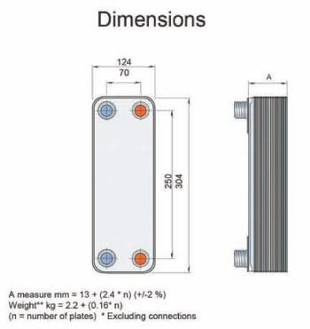 baode flat plate heat exchanger dimensions