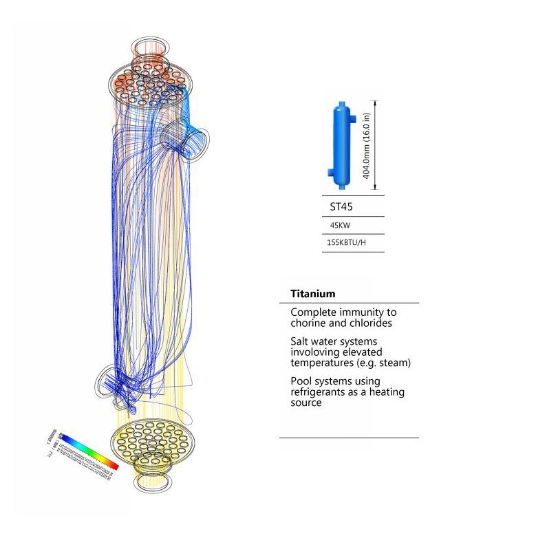 Bluepool heat exchanger